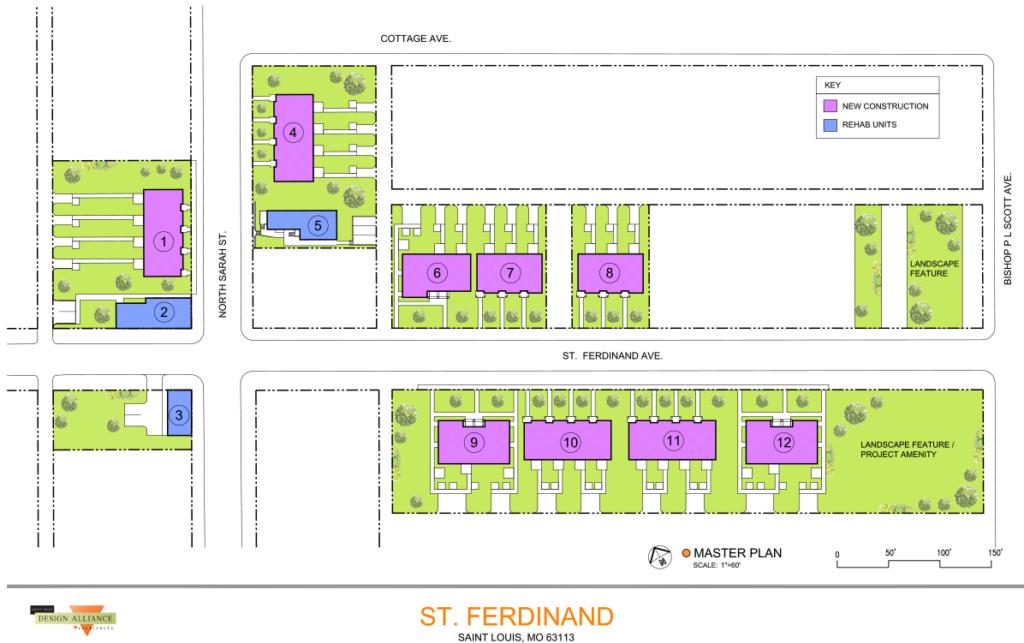 St. Ferdinand Master Plan